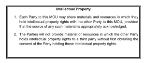 5F. Intellectual Property
