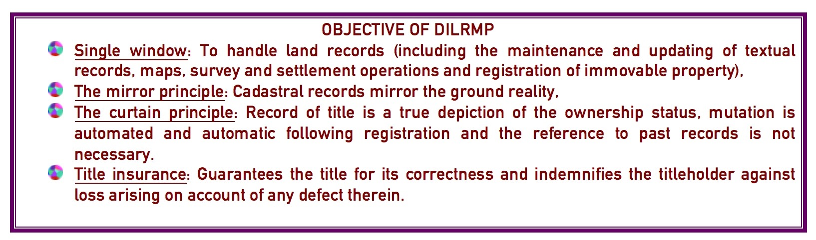 Objective of Digitisation of Land Record