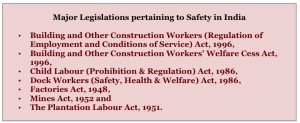 4A. Major Legislations pertaining to Safety in India